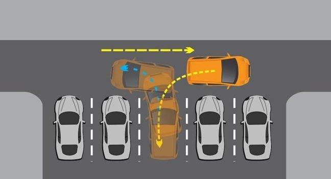 Hướng dẫn kỹ thuật lùi xe ô tô vào Gara