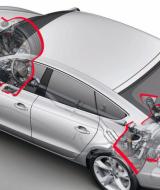 Ưu và nhược điểm của các hệ thống dẫn động trên xe ô tô